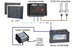 Solar_power_supply_system
